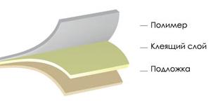 этикетка из полимера (плипропилен)