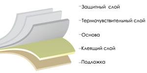 Этикетка термотоп